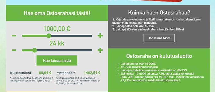 Ostosraha.fi lainahakemus on maksuton!