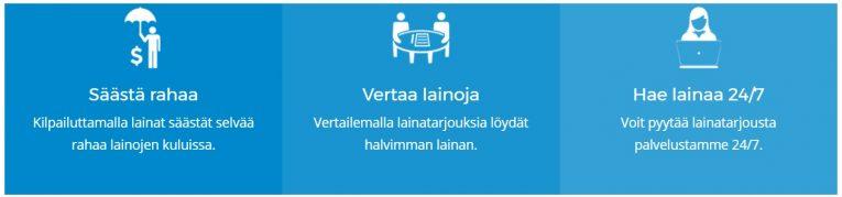 LainanKilpailuttaja.fi lainaa ilman henkilötakausta.