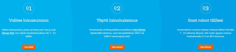 Limiitti.fi lainaa edullisesti!