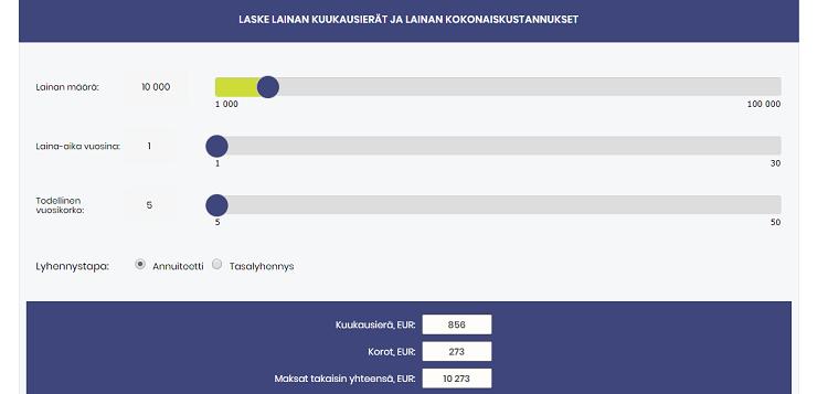 Varmalaina.fi | Lainalaskuri laske lainasi korko